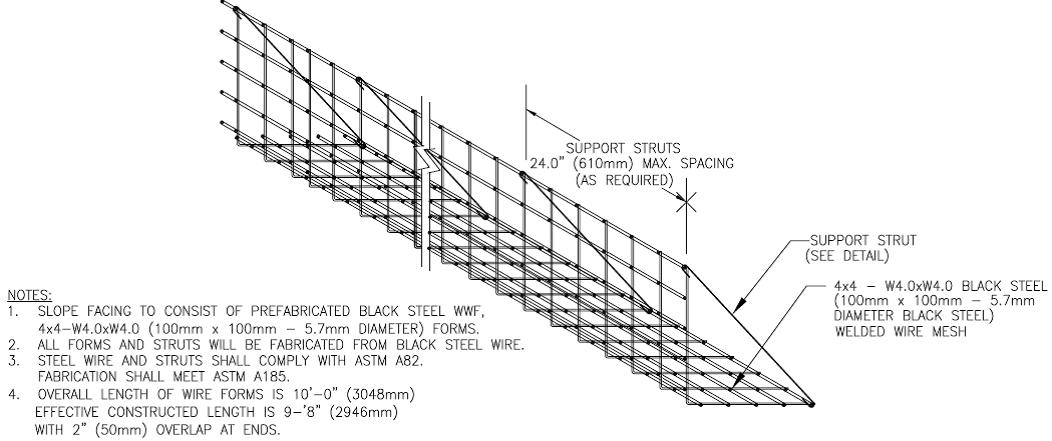 Construction Supply